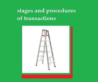 Bisnis, Tahapan, Prosedur, Tahapan Bisnis, Tahapan Transaksi, Prosedur Bisnis, Prosedur Transaksi