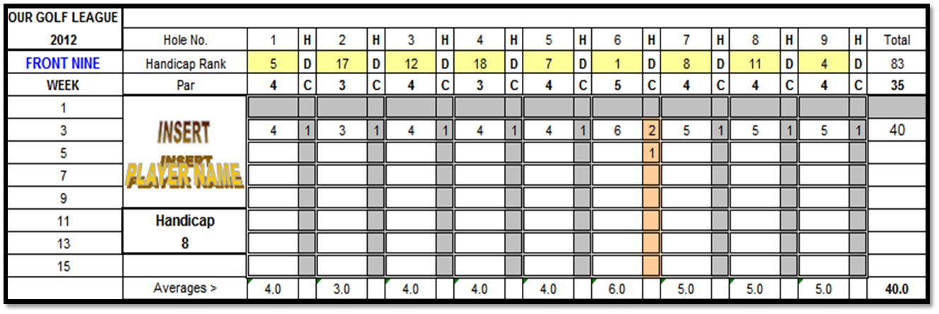 Excel Spreadsheets Help: Free Golf Scorecard Spreadsheet