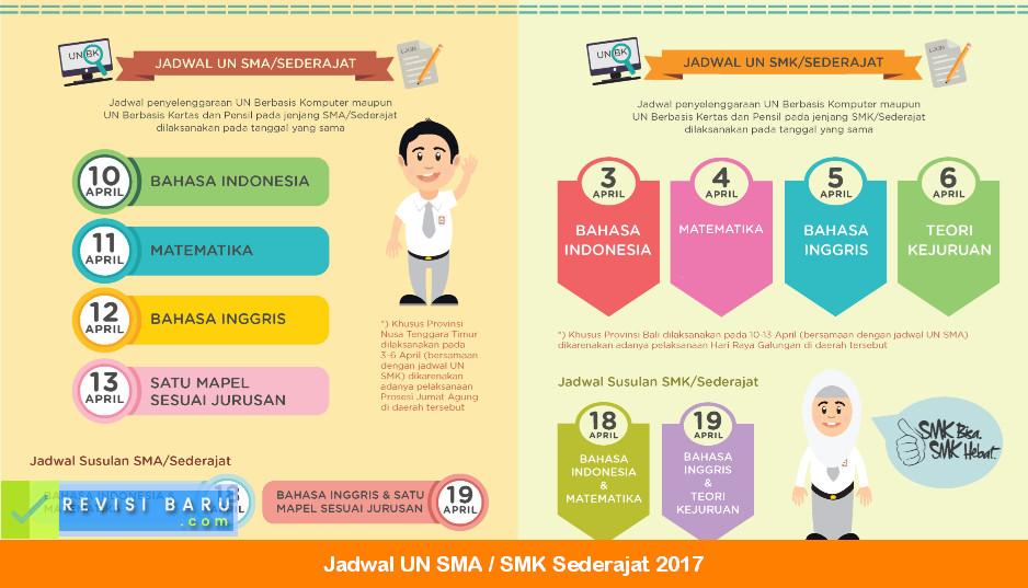 Jadwal UN 2017 SMA SMK SMP