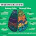 ¿Funcionan las emociones en el marketing B2B? Más de lo que piensas...