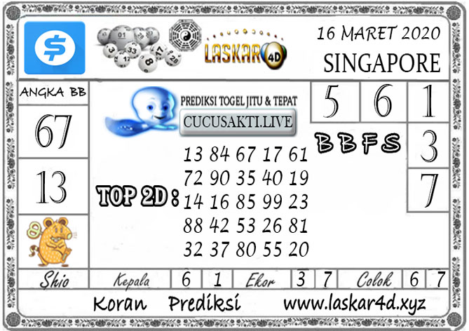 Prediksi Togel SINGAPORE LASKAR4D 16 MARET 2020