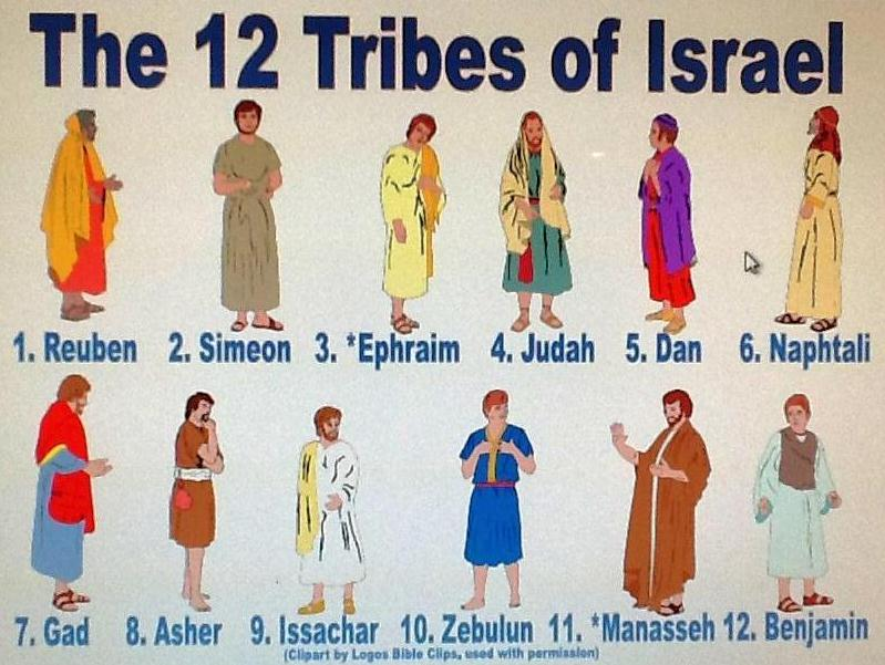 Risultati immagini per the twelve tribes of israel
