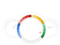 Cara Terbaru Menambahkan Blog ke Google Search Console
