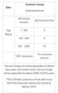 Bkash electricity bill payment charge