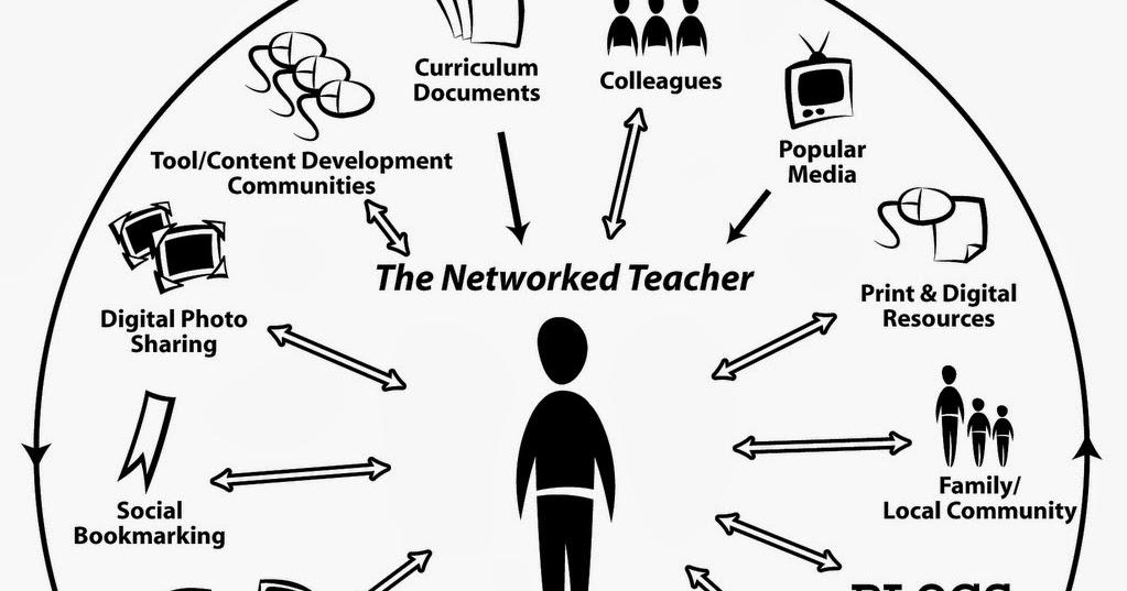 MzTeachuh: Best Articles for Educators Week of 10/27/13