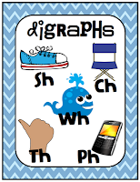 T Ce E F C A B furthermore T A E D Bf E A C D together with Digraphs together with Screen Bshot B Bat B Bpm moreover Asking And Telling. on sentence freebie digraphs currently