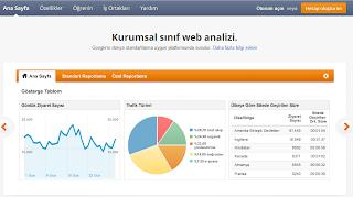 Google Analytics Hesabınızı Oluşturun