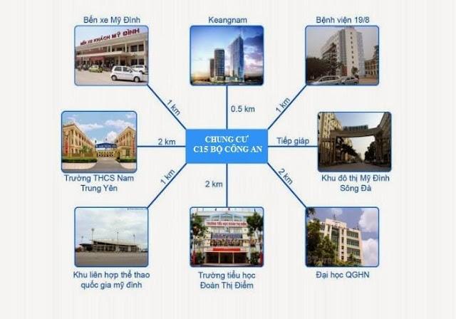 Liên kết vùng dự án căn hộ chung cư C15 Bộ Công An.