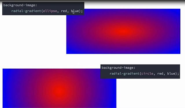 Tipe Radial Gradients Pada CSS3 - web desain