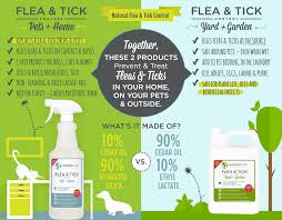 All Natural Pest Control Products for Pets