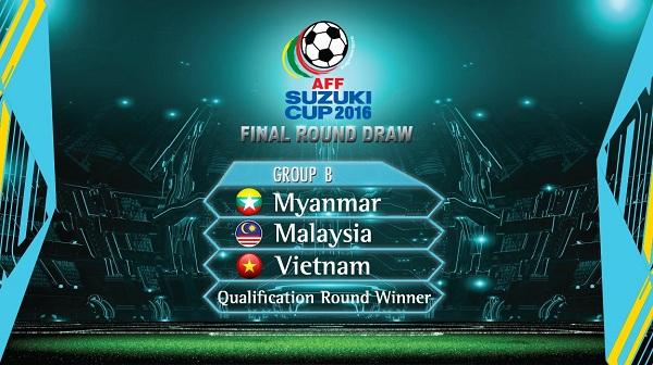 Pembagian Grup B Piala AFF : Kiddle.ID