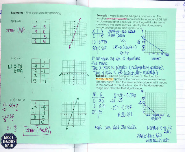 I used these foldables and interactive notebook pages as notes for my algebra 1 students.  My students were engaged while learning about slope and writing equations of lines!