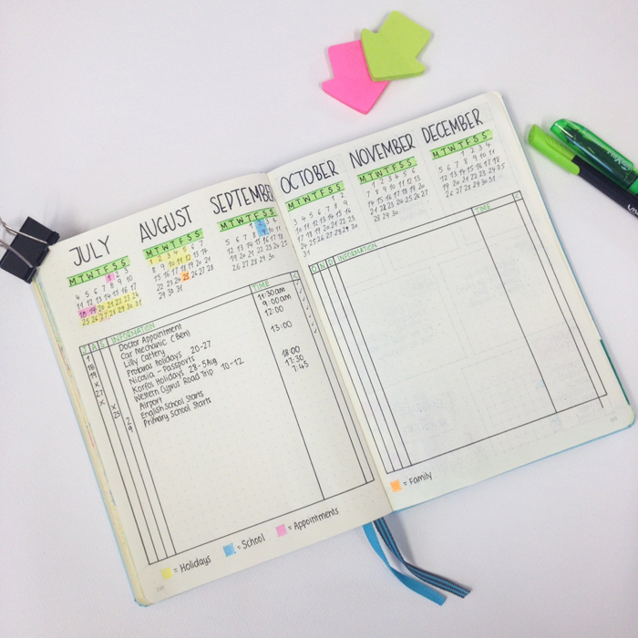 Showing you a new method for future planning with your bullet journal - www.christina77star.co.uk