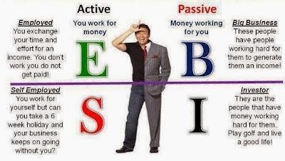 Rich Dads Cashflow Quadrant Pdf