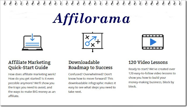 How to make money online affilorama