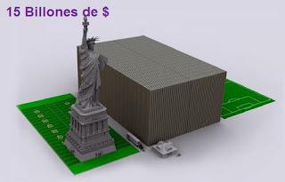 15 billones de dólares  en billetes de 100