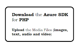 Download the Azure SDK for PHP and upload the video in Azure