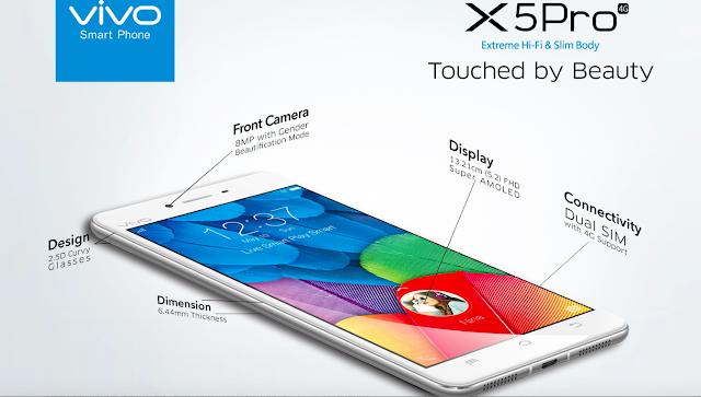Vivo India Launches Hi-Fi & Smart X5Pro smartphone for Rs. 27980