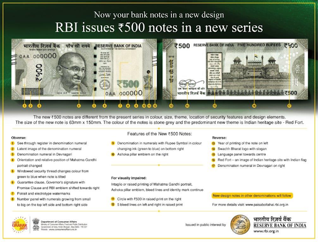 RBI issues Rs.500 notes in a new series