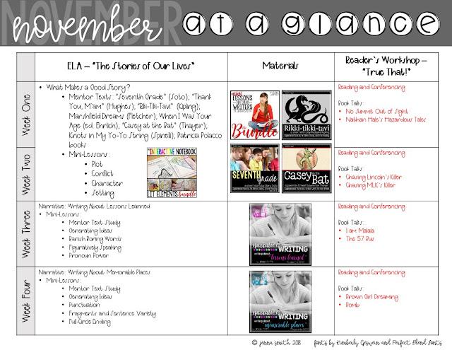 November Plans At-a-Glance
