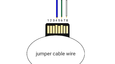 Data cable wire jumper