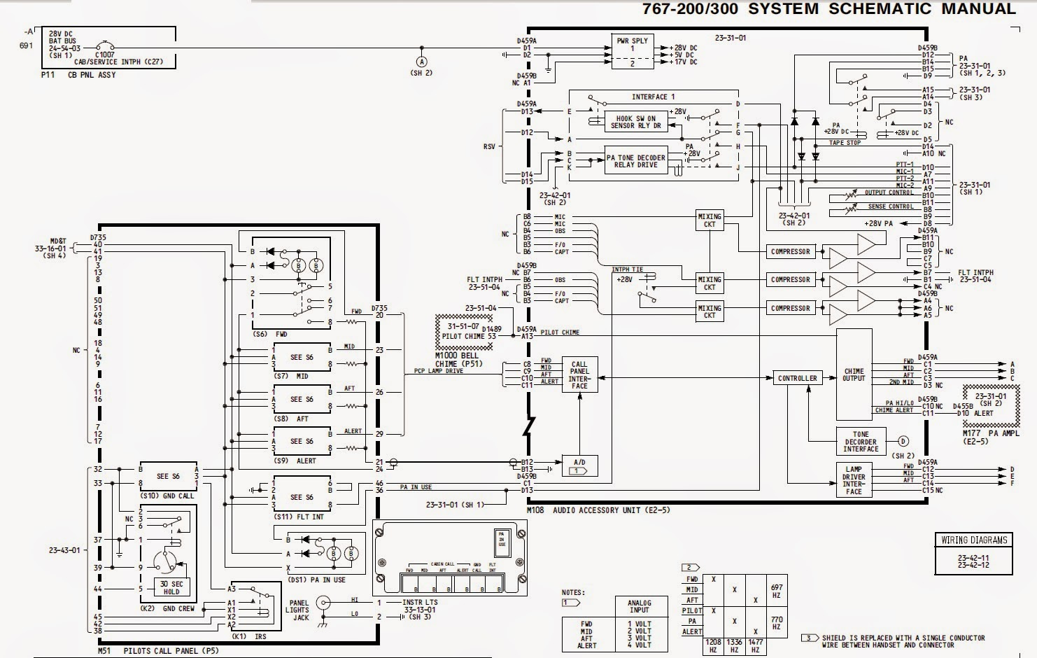 Boeing 767 Simulator Project