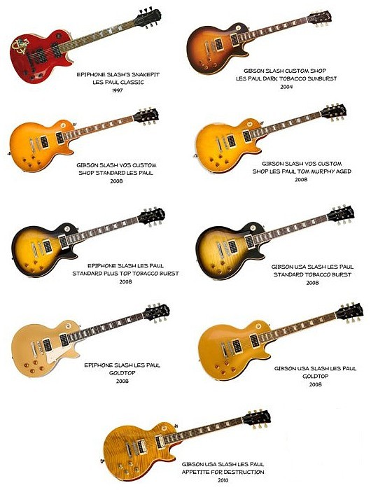 Dating gibson guitars by