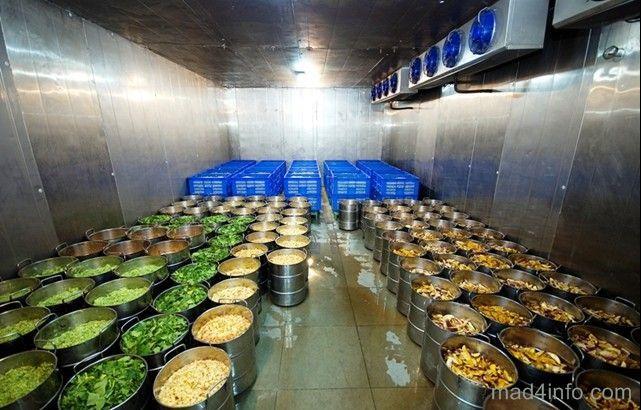 Antique web world: World biggest kitchen in Banglore