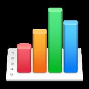 Aggiornamento Numbers 4.1 per Mac e Numbers 3.1 per iOS