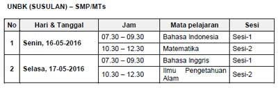 Jadwal pelaksanaan UNBK 2016 SMP (Ujian Nasional Berbasis Komputer tahun pelajaran 2015/2016) untuk Susulan sudah ditetapkan oleh Kemdikbud.