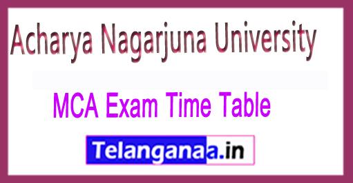 Acharya Nagarjuna University MCA 1st Sem Regular 2018 Exam Time Table
