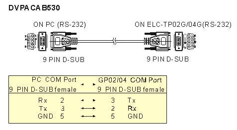 Amazing Omron Plc Programming Cable Wiring Diagram Somurich Com Wiring Cloud Cosmuggs Outletorg