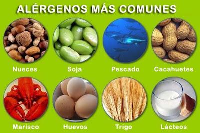 Alergias y alérgenos