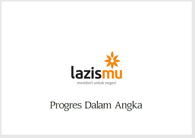 Lazismu progres dalam angka