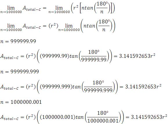 área de un polígono regular circunscrito usando la definición informal de límites usando n=1000000