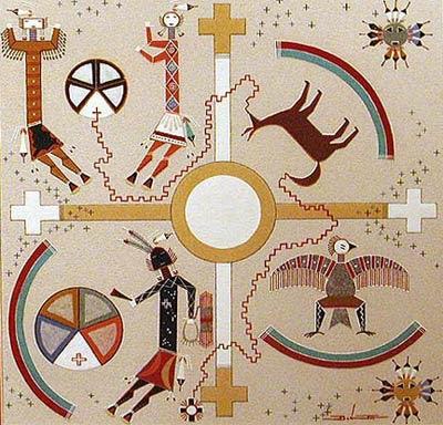 navajo and apache relationship quiz