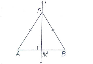 loci of a point equidistant from two fixed point