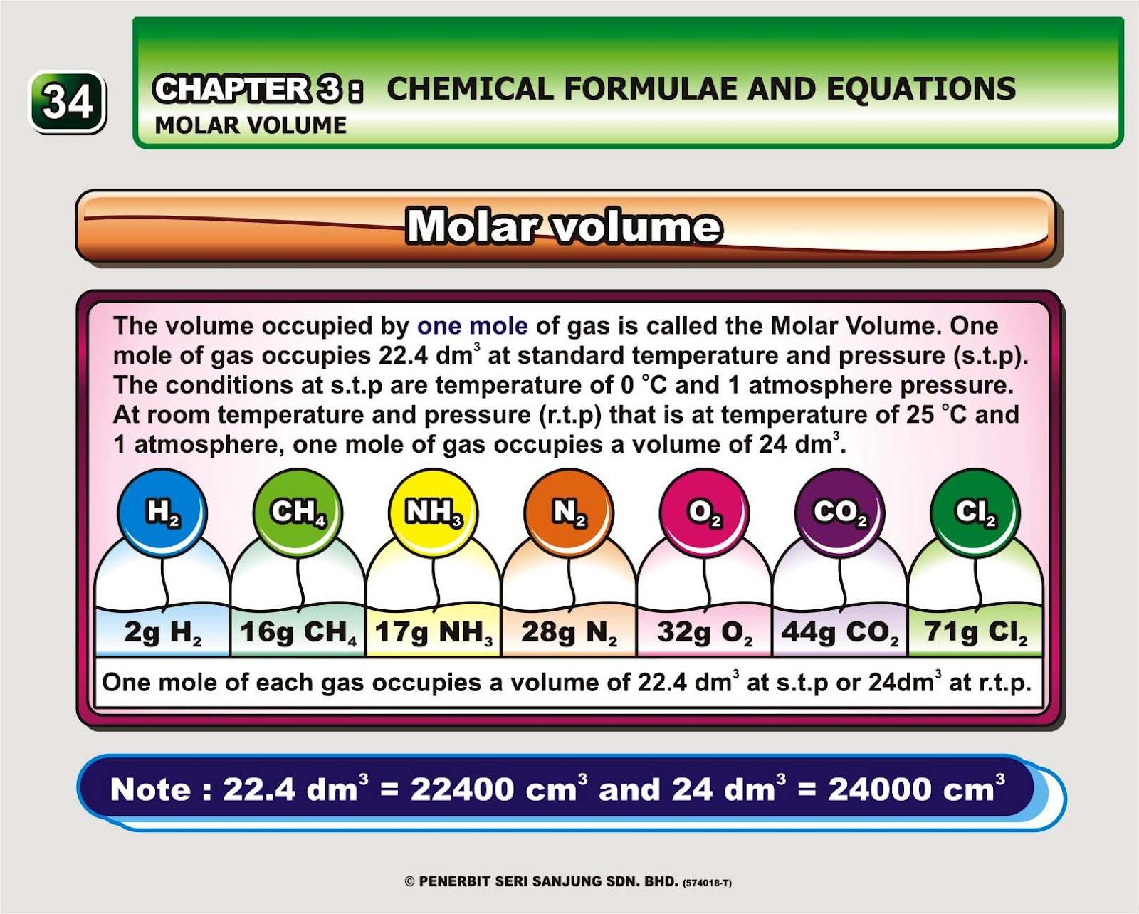 Modul Pengajaran Dan Pembelajaran Kimia Tingkatan 5 ...