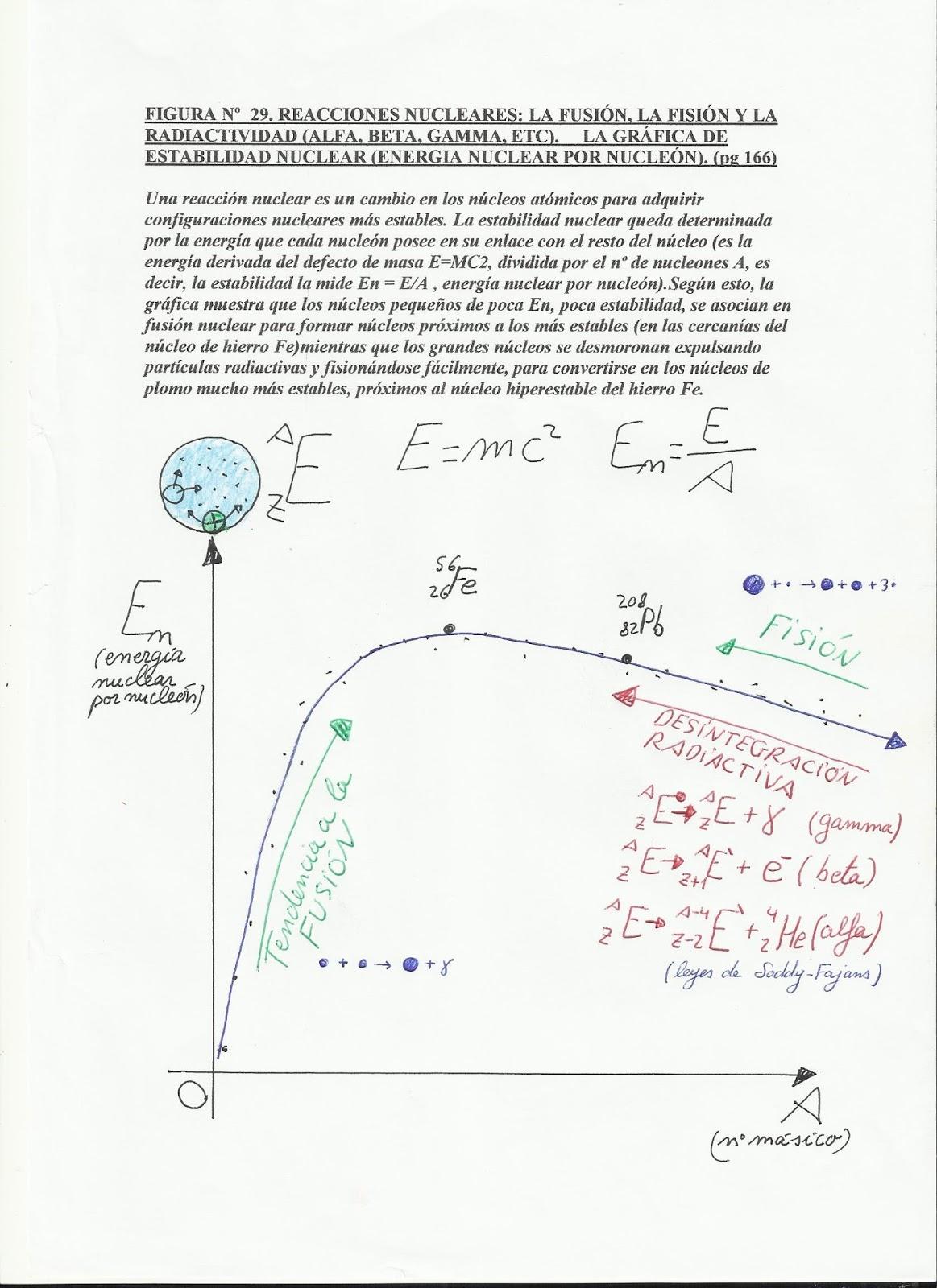 853b3b7368d -La fusión nuclear y la genealogía de los elementos químicos.