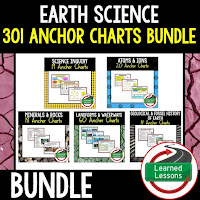 Earth Science Anchor Charts BUNDLE, Earth Science Bellringers, Earth Science Word Walls, Earth Science Gallery Walks, Earth Science Interactive Notebook inserts, Scientific inquiry, Atoms, Ions, Minerals, Rocks, Soil, Fossils, Geological Timeline, Earth's Layers, Plate Tectonics, Atmosphere, Weather, Climate, Water, Earth's Forces, Astronomy, Space Exploration, Pollution, Environment