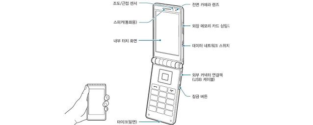 Drivers para Download: Samsung irá apresentar em breve um