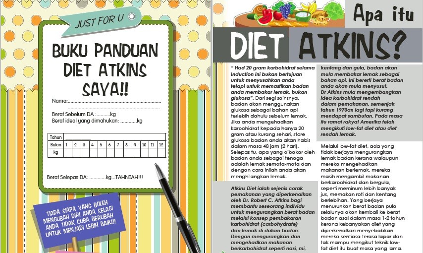 Diet Atkins : Peringkat 1 Induction