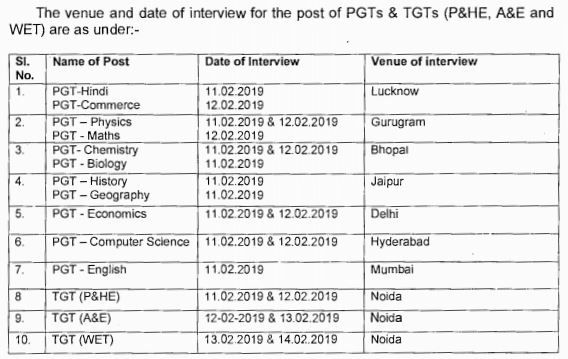 image : KVS PGT TGT Interview Dates 2019 @ TeachMatters
