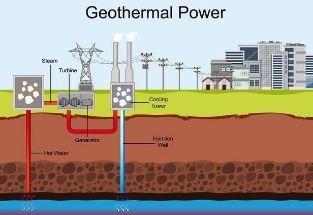 Potensi Energi Alternatif Panas Bumi