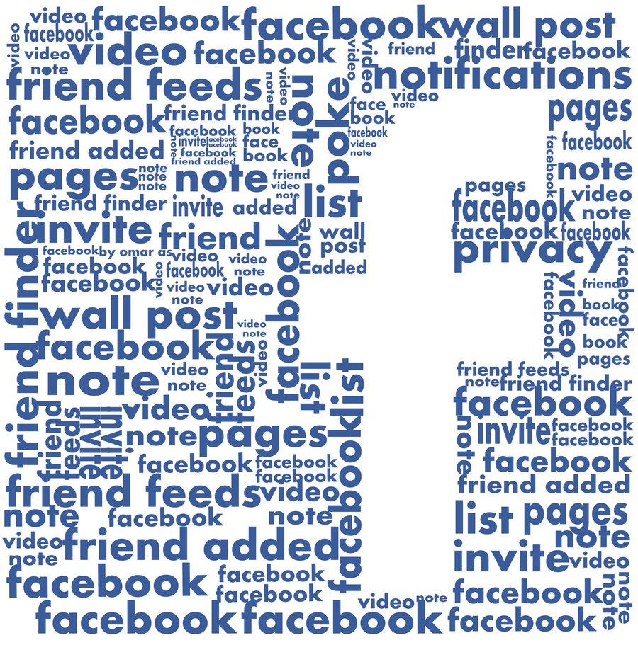 Cara Buat Gambar Di Facebook Melayang Wepkublogspotcom