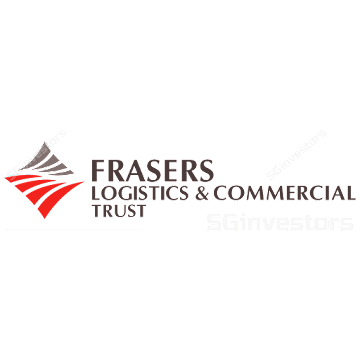 FRASERS LOGISTICS & COMMERCIAL TRUST (BUOU.SI)