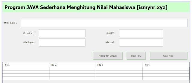 Program Java GUI Menghitung Nilai Mahasiswa Dengan Netbeans