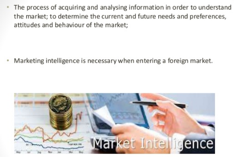 digital market intelligence, Marketing intelligence (MI) and Its Tools, marketing intelligence definition  and here some example of marketing intelligence, need, objective, steps,