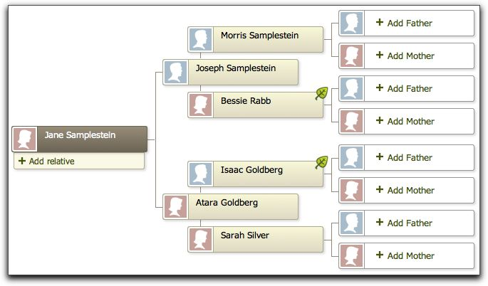 how to download ancestry family tree to gedcom