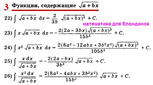 корень под знаком интеграла